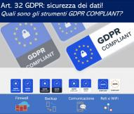Art.32_Gdpr_check_list_compliance